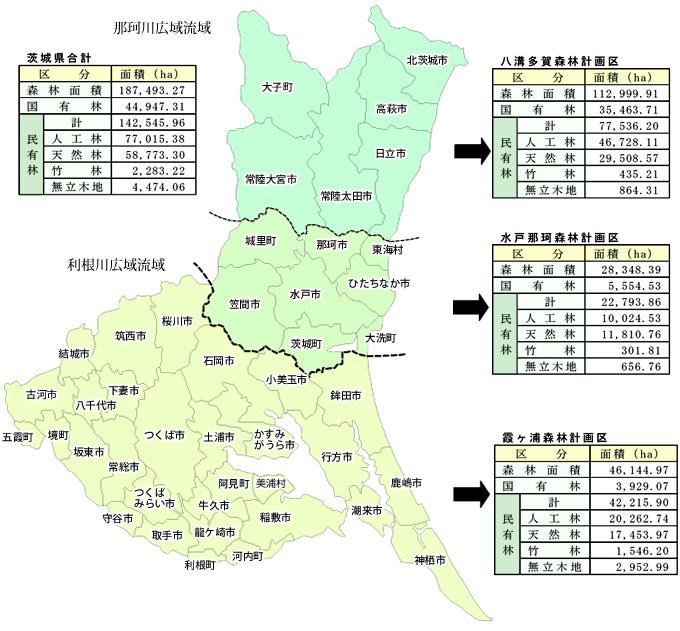 道府県 都 森林 割合
